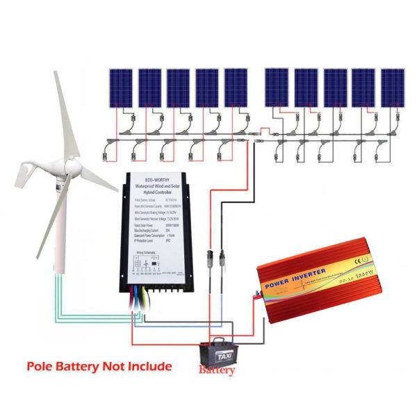 Solar Wind Hybrid 1.4KW Kit